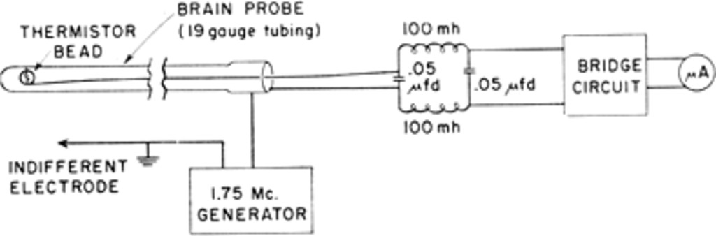 Thermistor Circuit Diagram Block Electrical Wiring Diagrams