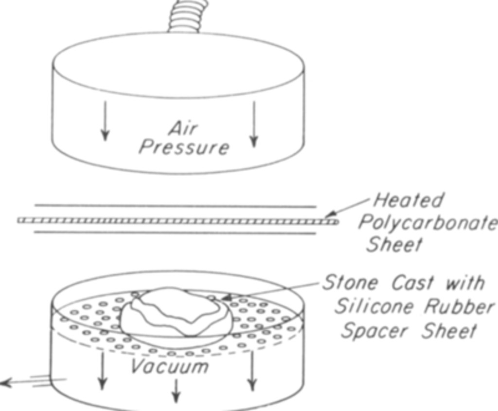 The Lexan Calvarium An Improved Method For Direct Observation Of Air Cylinder Schematic Fig 2